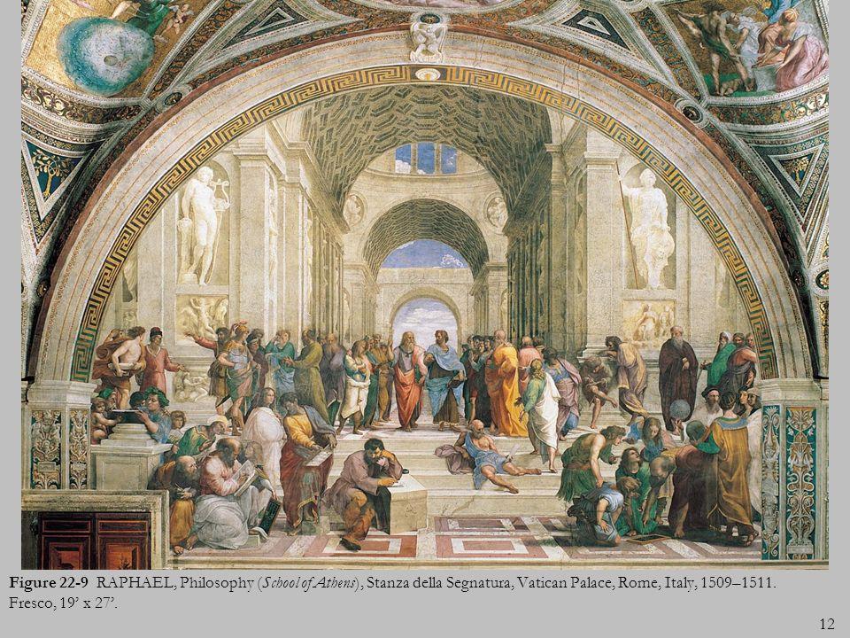 12 Figure 22-9 RAPHAEL, Philosophy (School of Athens), Stanza della Segnatura, Vatican Palace, Rome, Italy, 1509–1511. Fresco, 19 x 27.