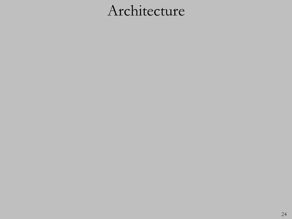24 Architecture