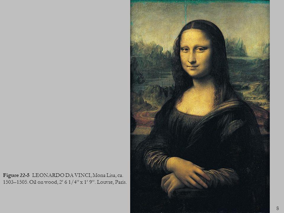 8 Figure 22-5 LEONARDO DA VINCI, Mona Lisa, ca. 1503–1505. Oil on wood, 2 6 1/4 x 1 9. Louvre, Paris.