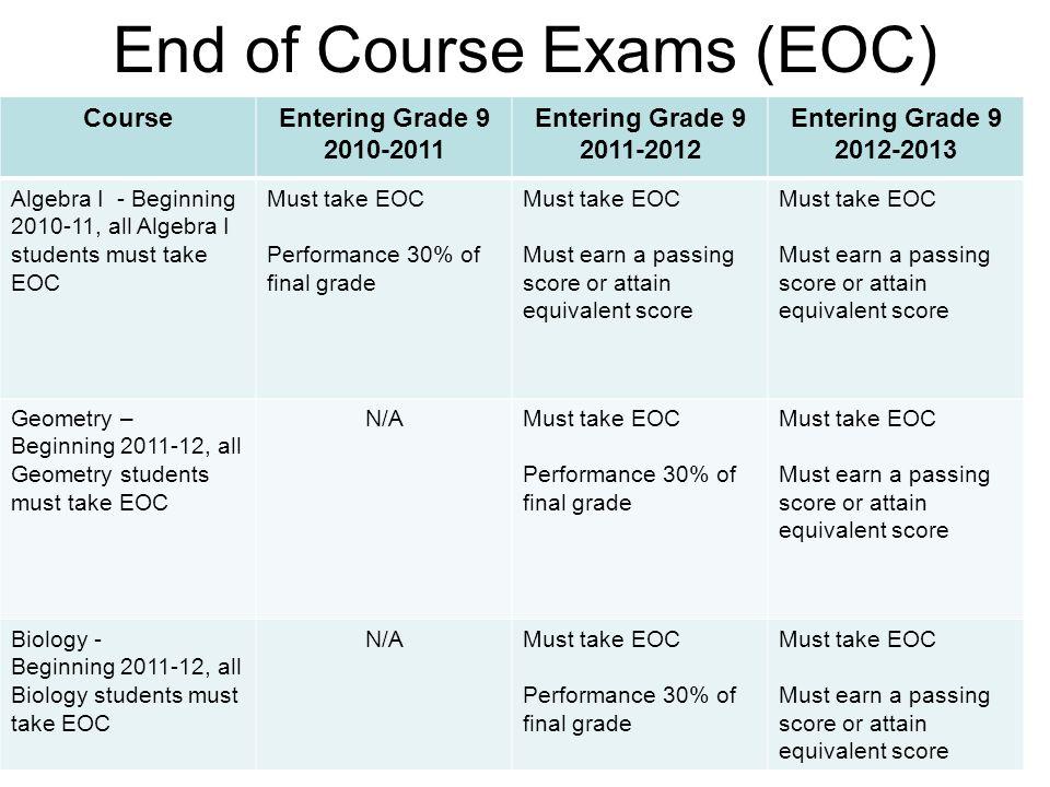 End of Course Exams (EOC) CourseEntering Grade 9 2010-2011 Entering Grade 9 2011-2012 Entering Grade 9 2012-2013 Algebra I - Beginning 2010-11, all Al