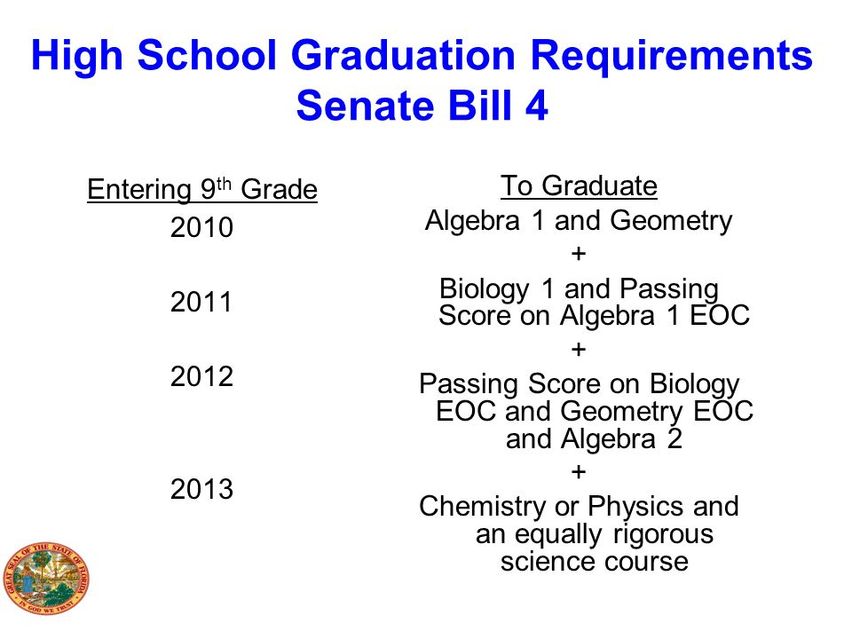 High School Graduation Requirements Senate Bill 4 Entering 9 th Grade 2010 2011 2012 2013 To Graduate Algebra 1 and Geometry + Biology 1 and Passing S