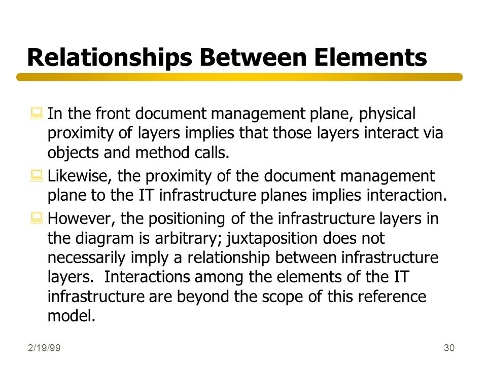 2/19/9930 Relationships Between Elements :In the front document management plane, physical proximity of layers implies that those layers interact via