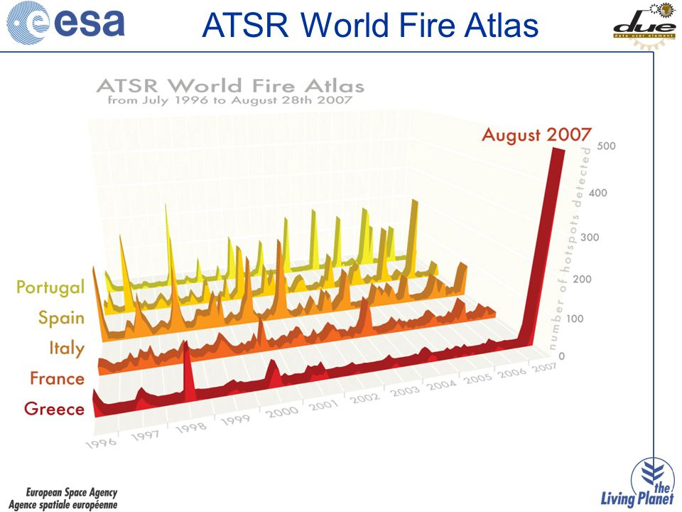 ATSR World Fire Atlas