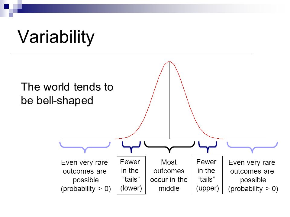 Variability The world tends to be bell-shaped Most outcomes occur in the middle Fewer in the tails (lower) Fewer in the tails (upper) Even very rare o