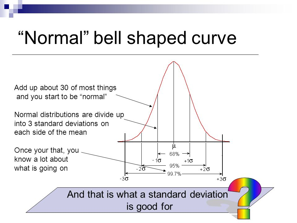 Normal bell shaped curve Add up about 30 of most things and you start to be normal Normal distributions are divide up into 3 standard deviations on ea