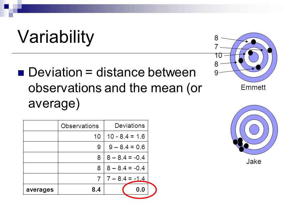 Variability Deviation = distance between observations and the mean (or average) Emmett Jake Observations 7 7 7 6 6 averages6.6 Deviations 7 – 6.6 = 0.4 6 – 6.6 = -0.6 0.0 7677676776