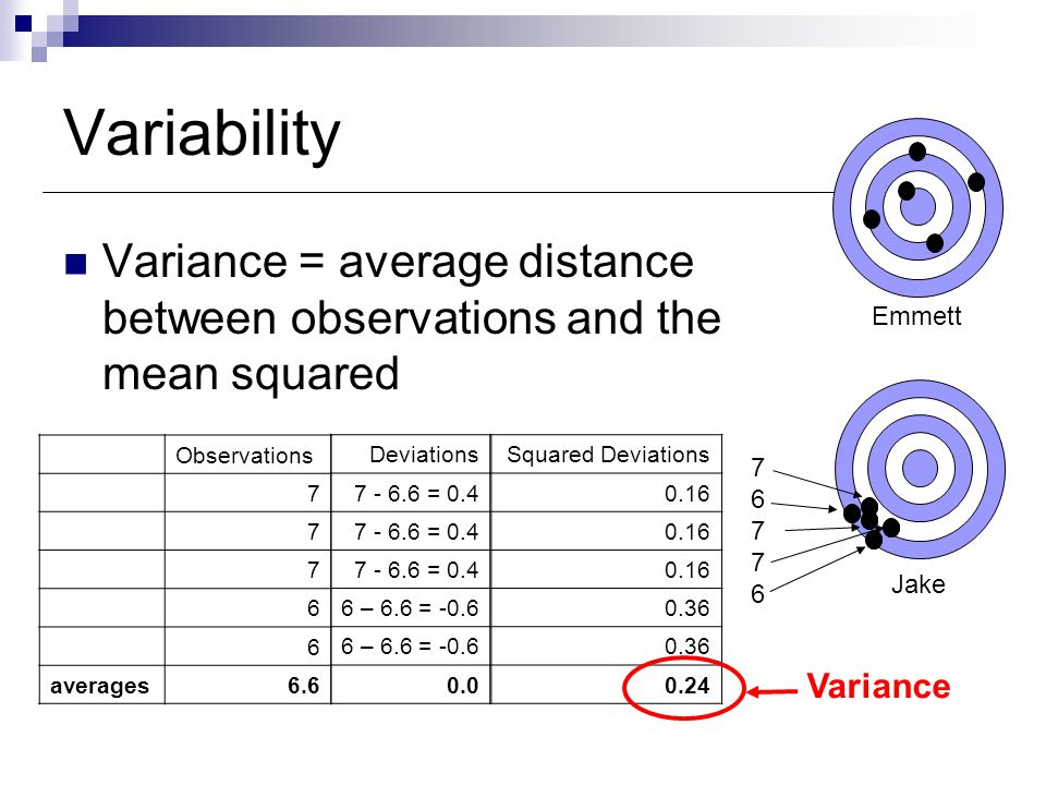 Variability Variance = average distance between observations and the mean squared Emmett Jake Observations 7 7 7 6 6 averages6.6 Deviations 7 - 6.6 =