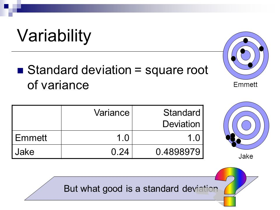 Variability Standard deviation = square root of variance Emmett Jake VarianceStandard Deviation Emmett1.0 Jake0.240.4898979 But what good is a standar