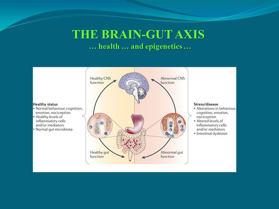 THE BRAIN-GUT AXIS … health … and epigenetics …