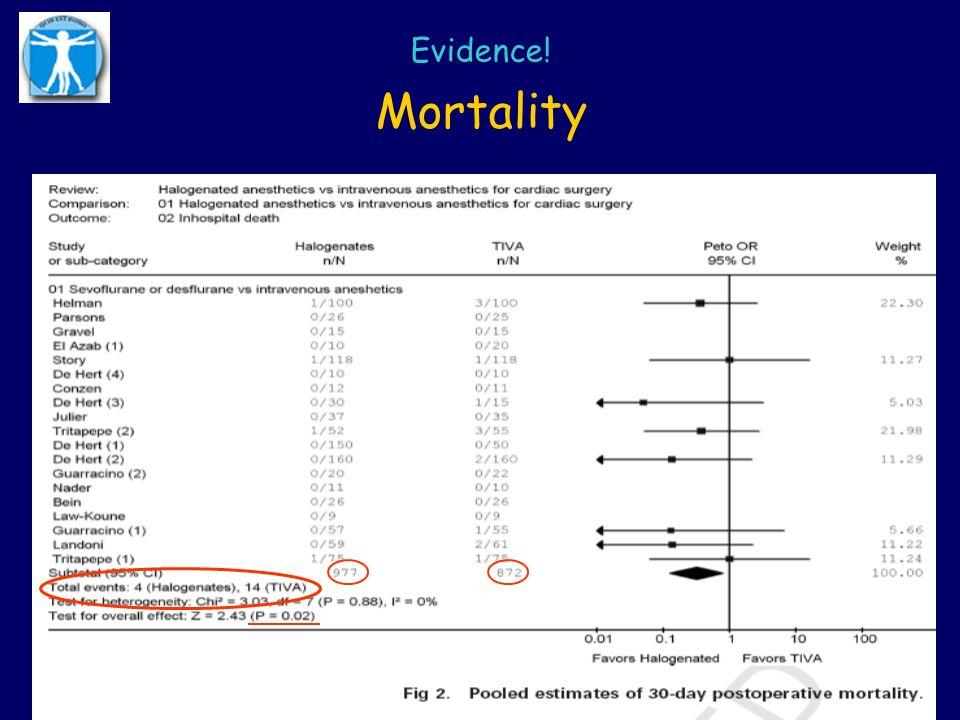 Mortality Evidence!