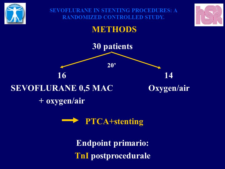 SEVOFLURANE IN STENTING PROCEDURES: A RANDOMIZED CONTROLLED STUDY. METHODS 30 patients 16 SEVOFLURANE 0,5 MAC + oxygen/air 14 Oxygen/air Endpoint prim