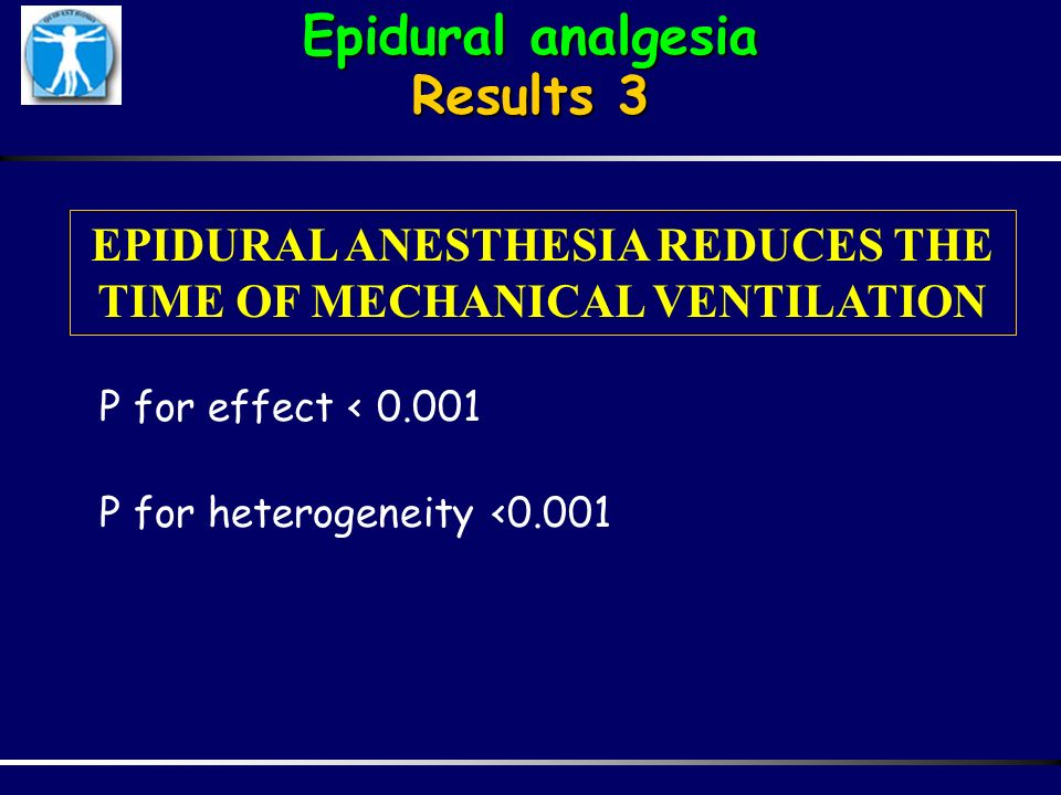 Epidural analgesia Results 3 EPIDURAL ANESTHESIA REDUCES THE TIME OF MECHANICAL VENTILATION P for effect < 0.001 P for heterogeneity <0.001