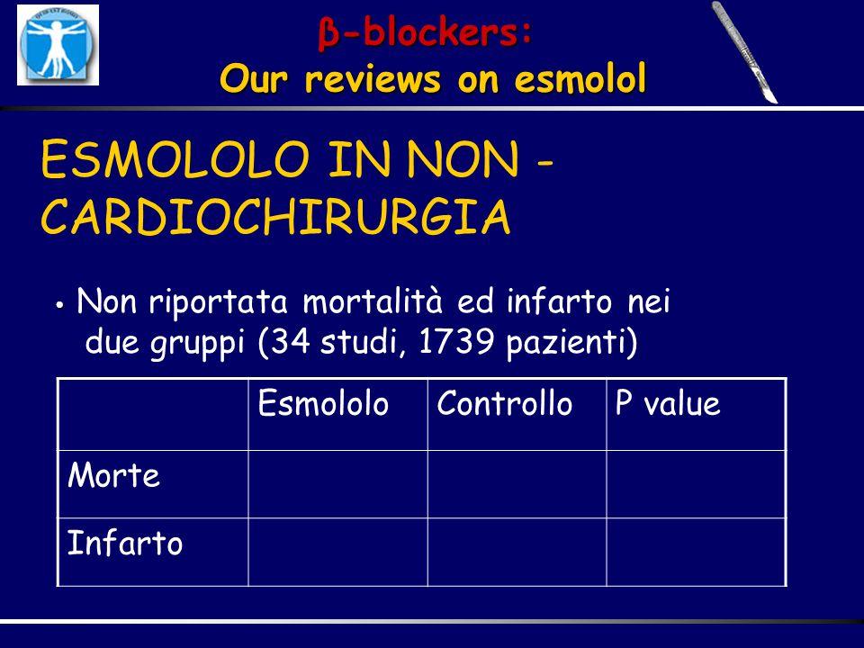 ESMOLOLO IN NON - CARDIOCHIRURGIA Non riportata mortalità ed infarto nei due gruppi (34 studi, 1739 pazienti) EsmololoControlloP value Morte Infarto β