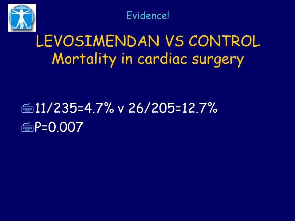LEVOSIMENDAN VS CONTROL Mortality in cardiac surgery 711/235=4.7% v 26/205=12.7% 7P=0.007 Evidence!