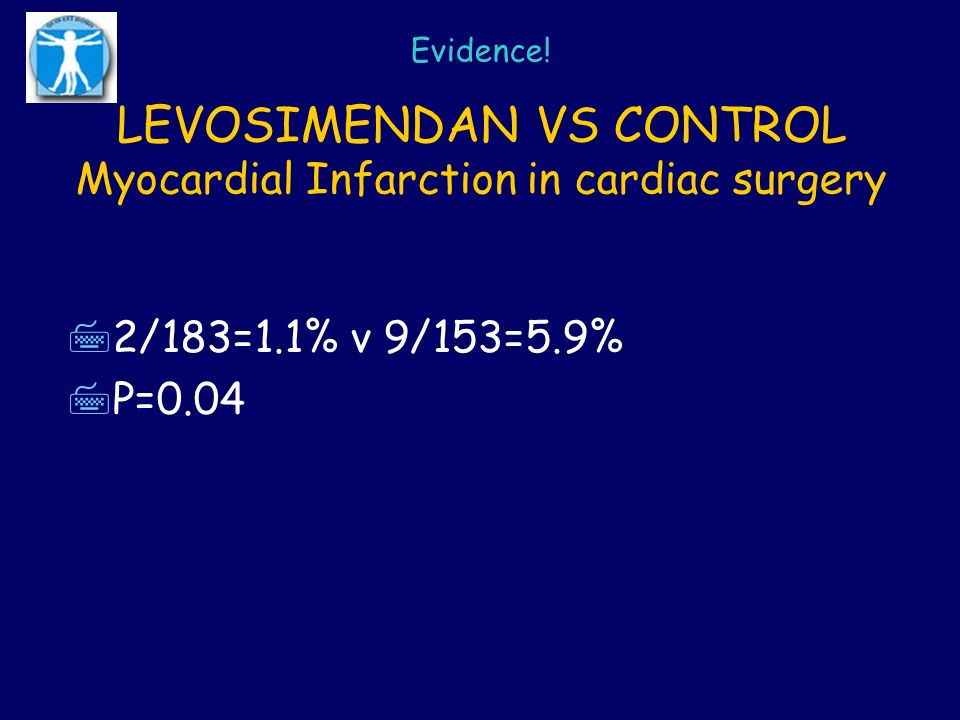LEVOSIMENDAN VS CONTROL Myocardial Infarction in cardiac surgery 72/183=1.1% v 9/153=5.9% 7P=0.04 Evidence!