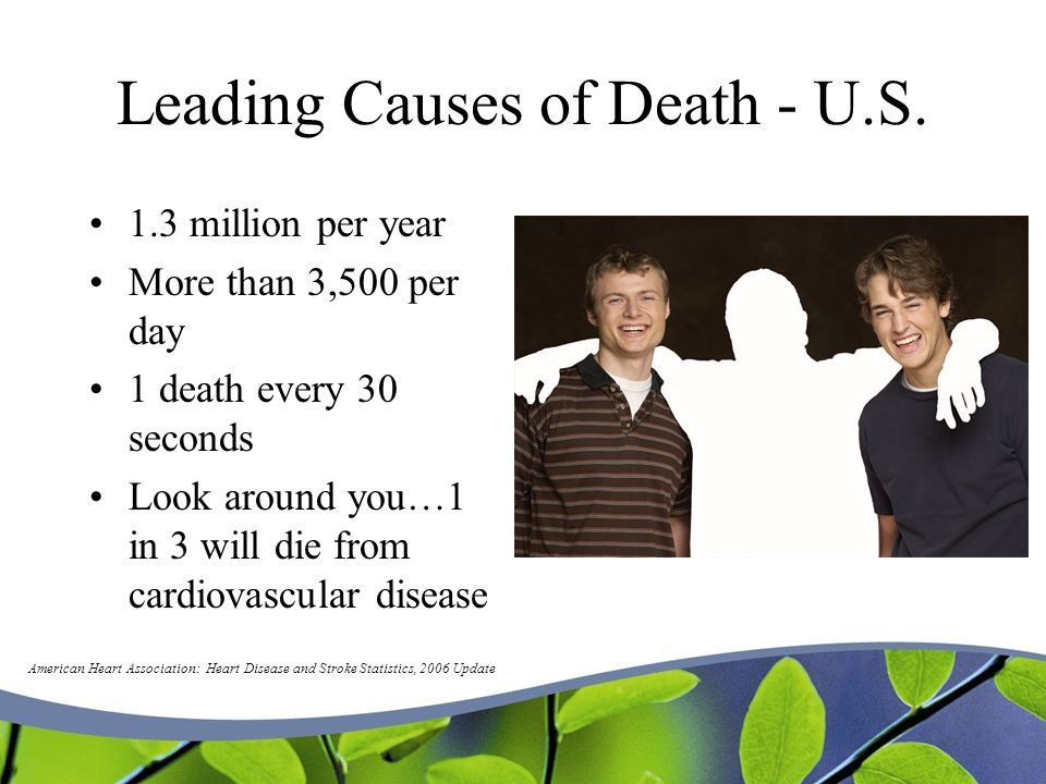 Leading Causes of Death - U.S.
