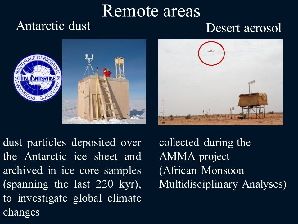 Remote areas Antarctic dust Desert aerosol dust particles deposited over the Antarctic ice sheet and archived in ice core samples (spanning the last 2
