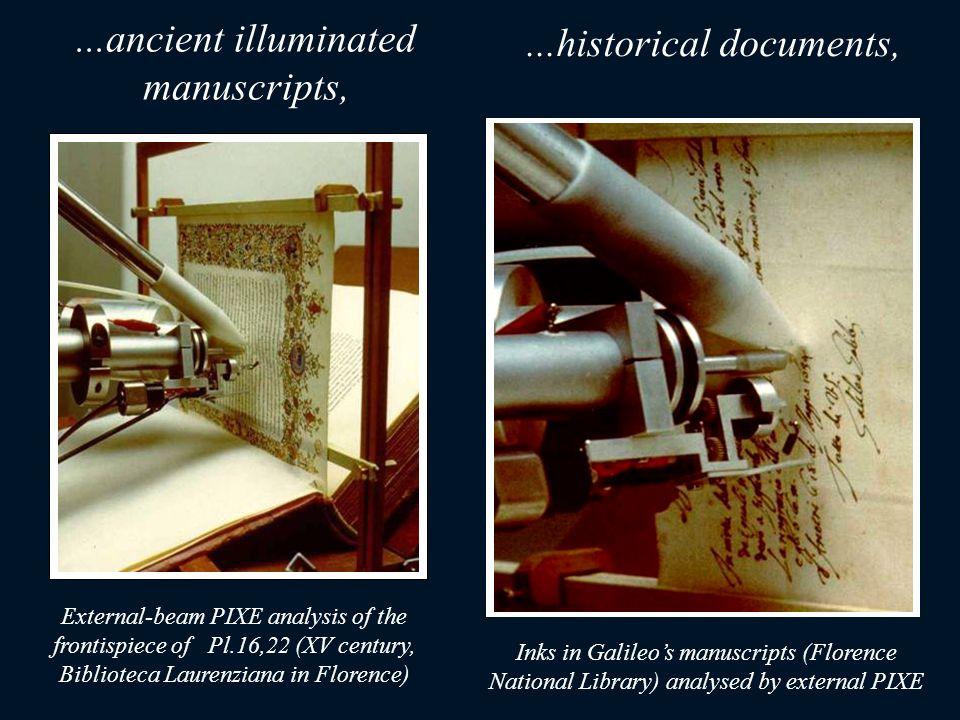 External-beam PIXE analysis of the frontispiece of Pl.16,22 (XV century, Biblioteca Laurenziana in Florence)...ancient illuminated manuscripts,...hist