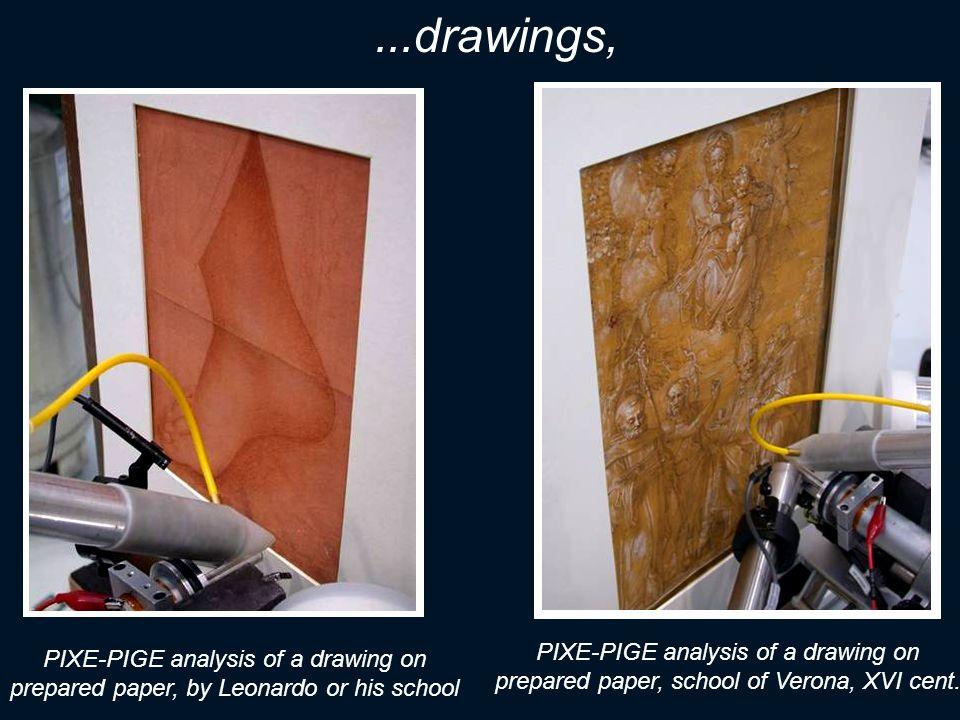 ...drawings, PIXE-PIGE analysis of a drawing on prepared paper, by Leonardo or his school PIXE-PIGE analysis of a drawing on prepared paper, school of