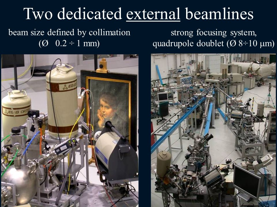Two dedicated external beamlines beam size defined by collimation (Ø 0.2 ÷ 1 mm) strong focusing system, quadrupole doublet (Ø 8÷10 m)