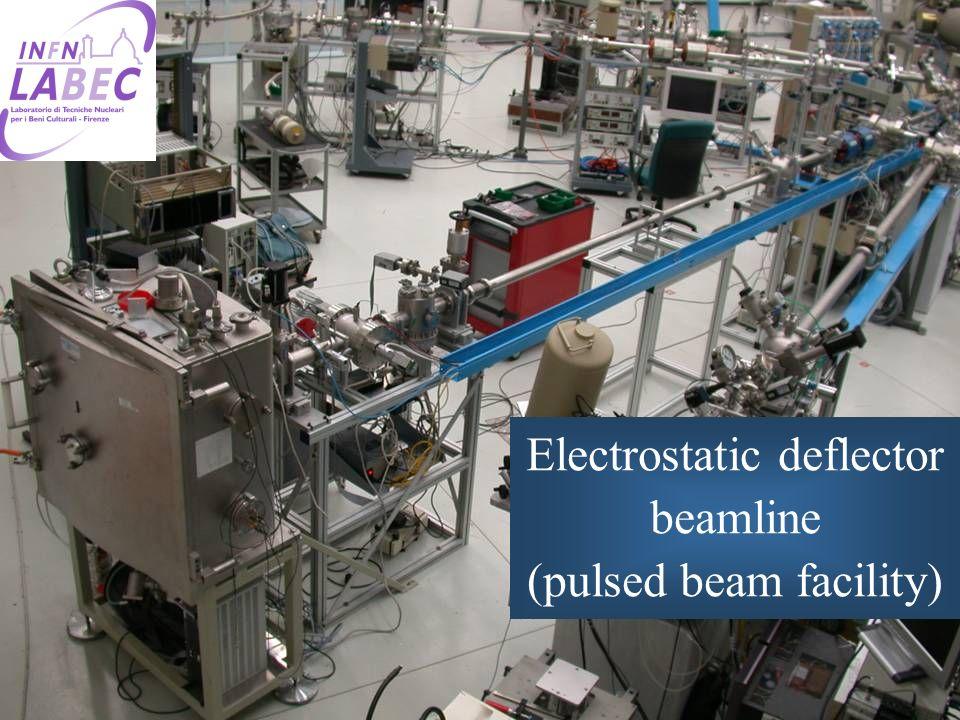 Electrostatic deflector beamline (pulsed beam facility)