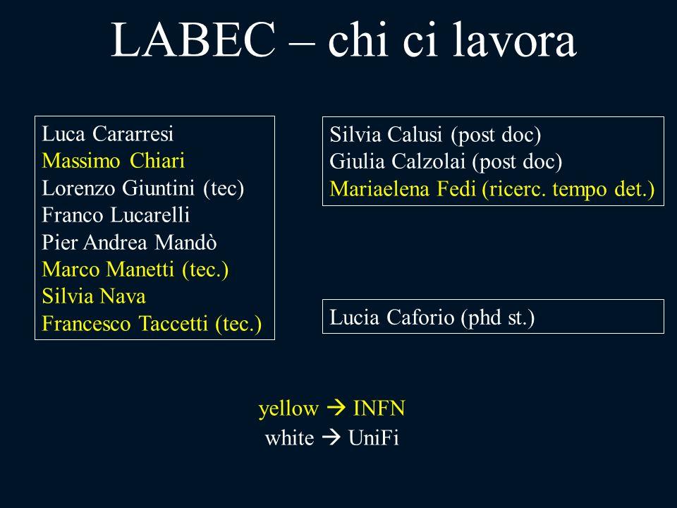 LABEC – chi ci lavora Luca Cararresi Massimo Chiari Lorenzo Giuntini (tec) Franco Lucarelli Pier Andrea Mandò Marco Manetti (tec.) Silvia Nava Frances