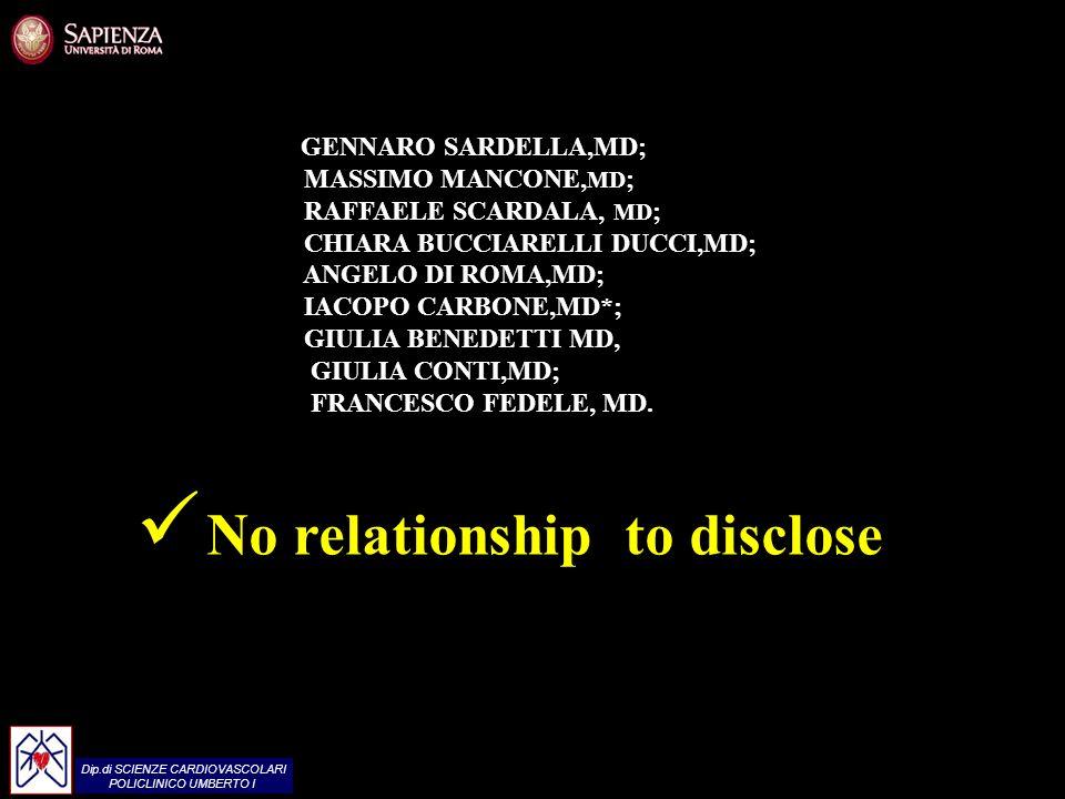 Dip.di SCIENZE CARDIOVASCOLARI POLICLINICO UMBERTO I No relationship to disclose GENNARO SARDELLA,MD; MASSIMO MANCONE, MD ; RAFFAELE SCARDALA, MD ; CHIARA BUCCIARELLI DUCCI,MD; ANGELO DI ROMA,MD; IACOPO CARBONE,MD*; GIULIA BENEDETTI MD, GIULIA CONTI,MD; FRANCESCO FEDELE, MD.
