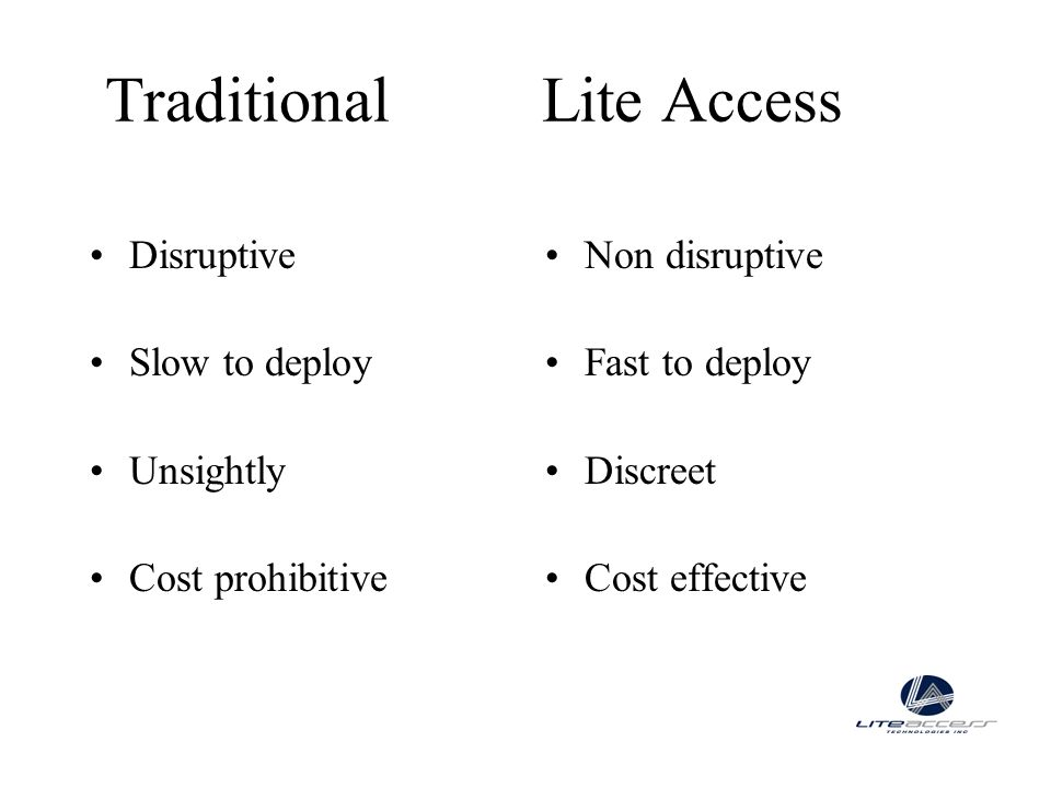 Traditional Lite Access Disruptive Slow to deploy Unsightly Cost prohibitive Non disruptive Fast to deploy Discreet Cost effective