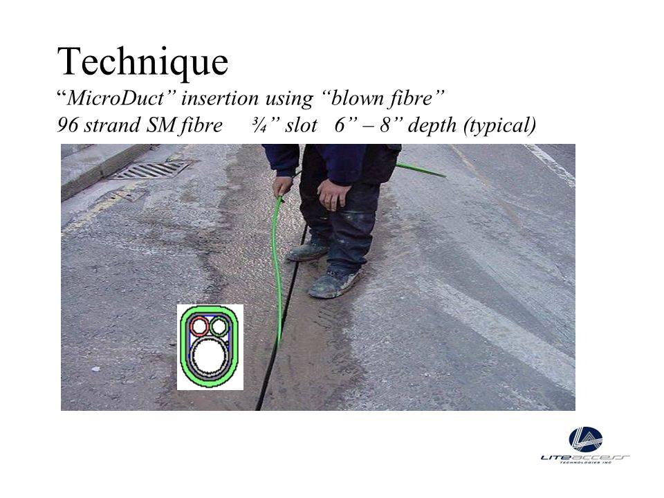 TechniqueMicroDuct insertion using blown fibre 96 strand SM fibre ¾ slot 6 – 8 depth (typical)
