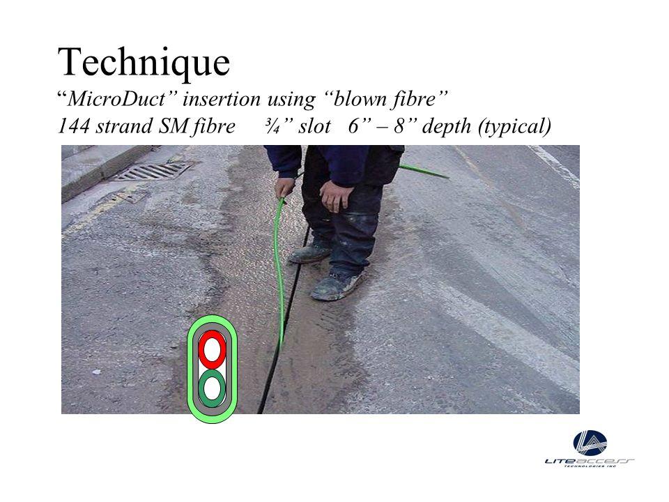 TechniqueMicroDuct insertion using blown fibre 144 strand SM fibre ¾ slot 6 – 8 depth (typical)