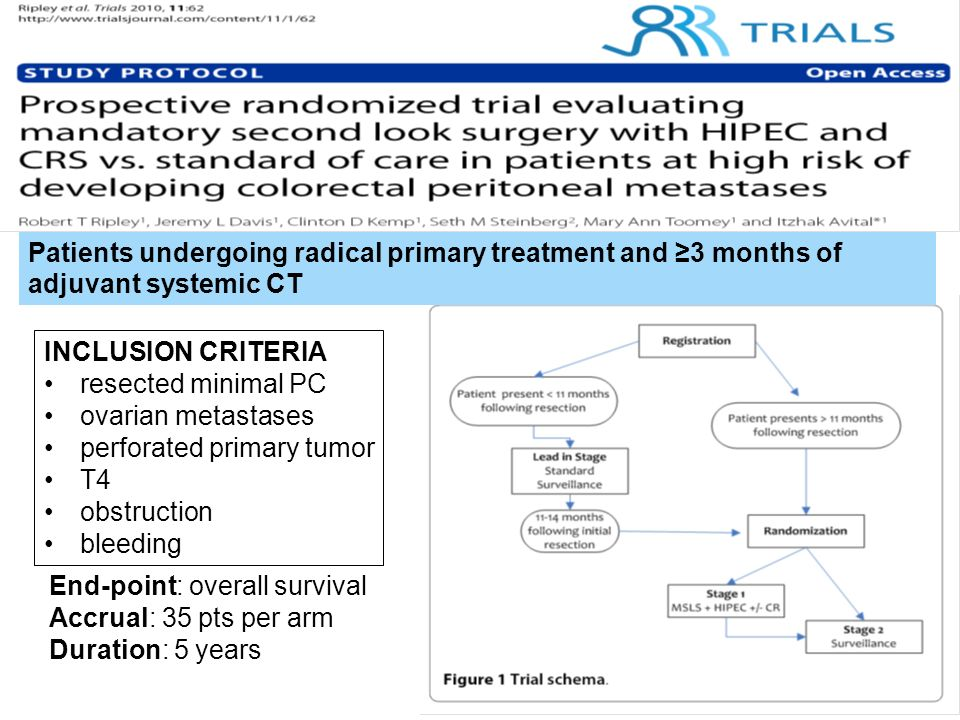 INCLUSION CRITERIA resected minimal PC ovarian metastases perforated primary tumor T4 obstruction bleeding End-point: overall survival Accrual: 35 pts
