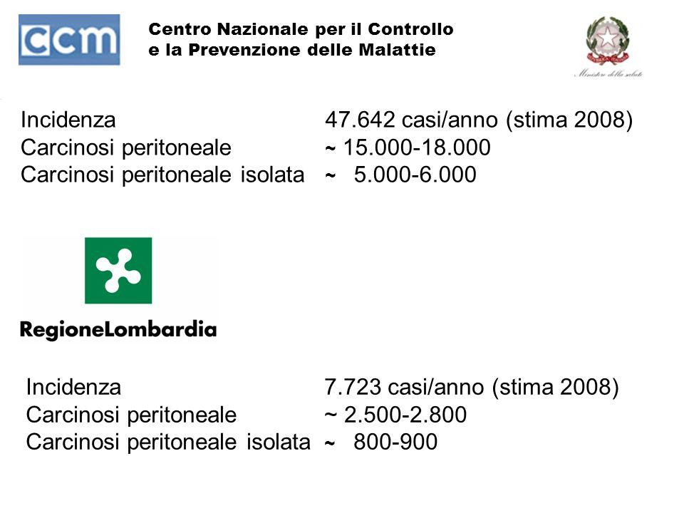 Centro Nazionale per il Controllo e la Prevenzione delle Malattie Incidenza 47.642 casi/anno (stima 2008) Carcinosi peritoneale ~ 15.000-18.000 Carcinosi peritoneale isolata ~ 5.000-6.000 Incidenza 7.723 casi/anno (stima 2008) Carcinosi peritoneale ~ 2.500-2.800 Carcinosi peritoneale isolata ~ 800-900