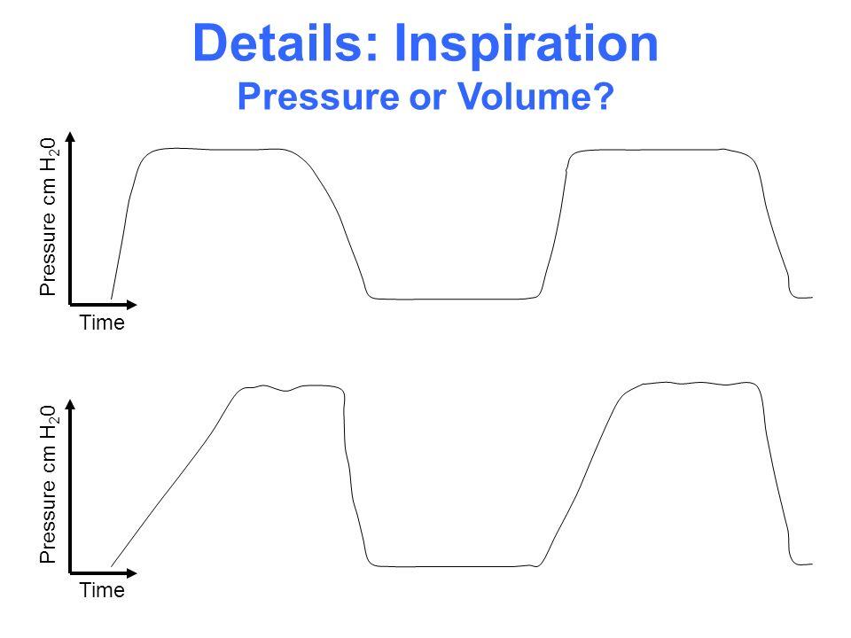 TimePressure cm H 2 0 TimePressure cm H 2 0 Details: Inspiration Pressure or Volume?