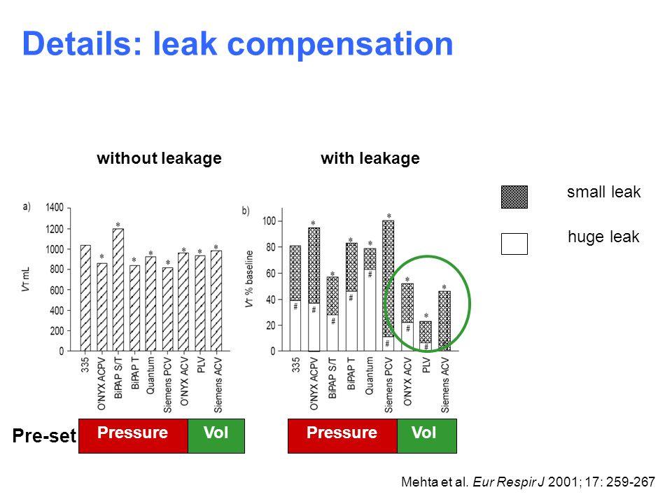 Vol Pressure without leakagewith leakage small leak huge leak Mehta et al. Eur Respir J 2001; 17: 259-267 Pre-set Details: leak compensation