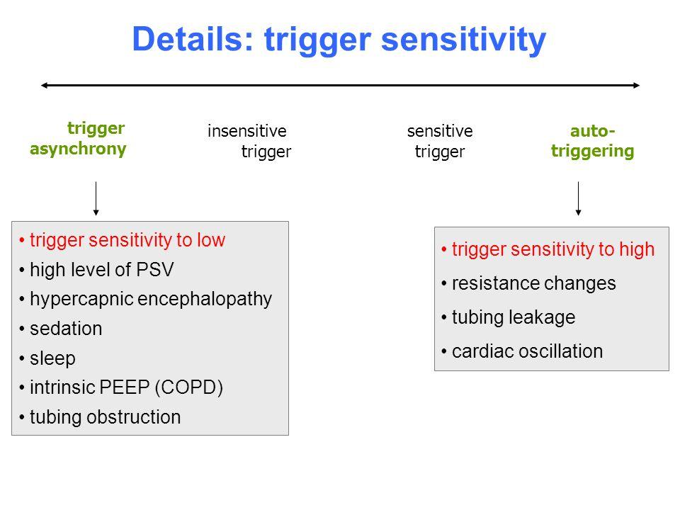trigger asynchrony insensitive trigger sensitive trigger auto- triggering trigger sensitivity to low high level of PSV hypercapnic encephalopathy seda