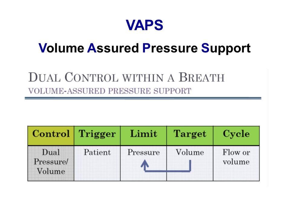 VAPS Volume Assured Pressure Support