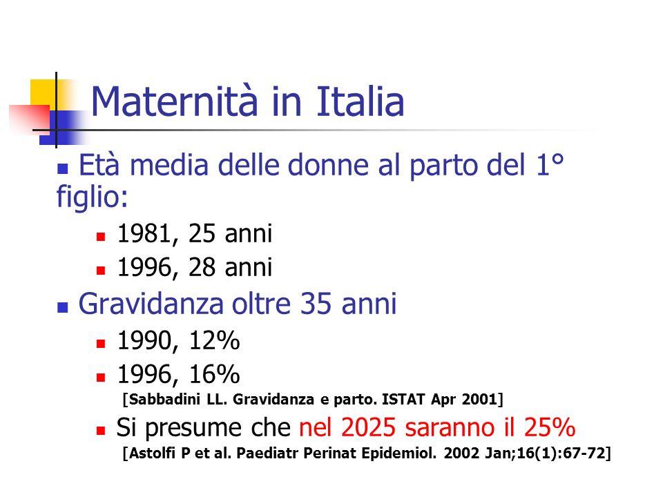 Petrek, J.A. et al. J Clin Oncol; 24:1045-1051 2006 Fig 3.