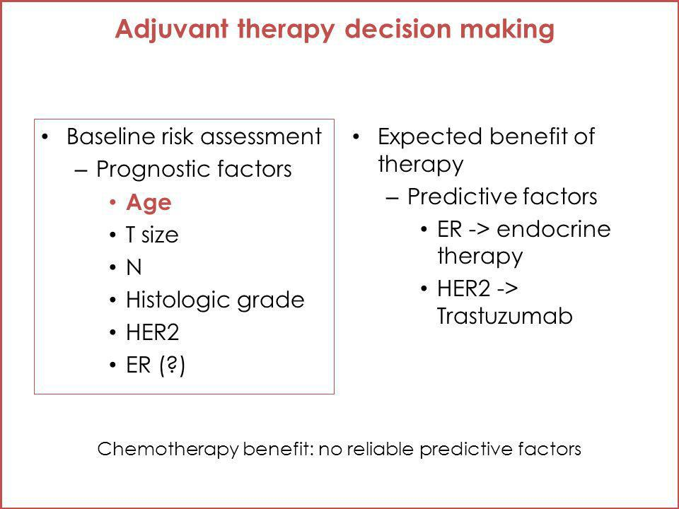Baseline risk assessment – Prognostic factors Age T size N Histologic grade HER2 ER ( ) Expected benefit of therapy – Predictive factors ER -> endocrine therapy HER2 -> Trastuzumab Chemotherapy benefit: no reliable predictive factors Adjuvant therapy decision making