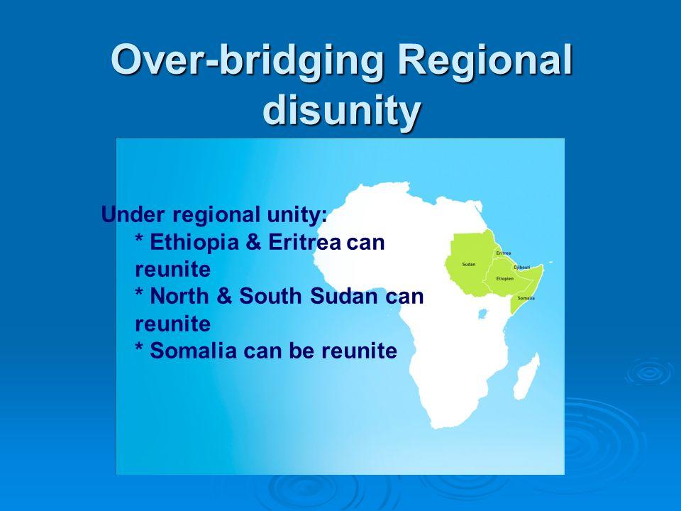 Over-bridging Regional disunity Under regional unity: * Ethiopia & Eritrea can reunite * North & South Sudan can reunite * Somalia can be reunite