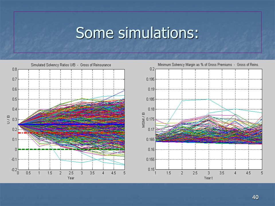 40 Some simulations: