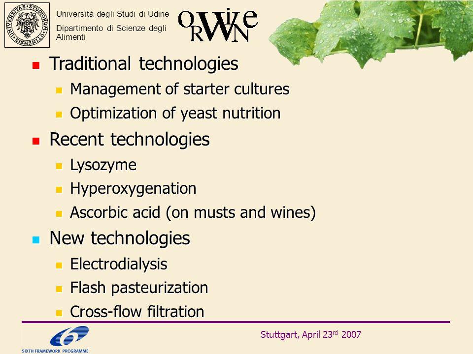 Stuttgart, April 23 rd 2007 Università degli Studi di Udine Dipartimento di Scienze degli Alimenti Traditional technologies Traditional technologies M