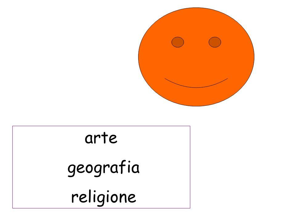 arte geografia religione