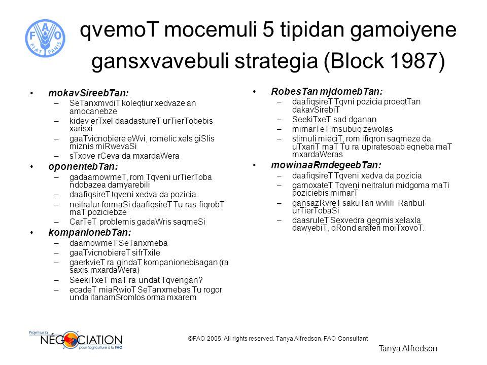 ©FAO 2005. All rights reserved. Tanya Alfredson, FAO Consultant qvemoT mocemuli 5 tipidan gamoiyene gansxvavebuli strategia (Block 1987) mokavSireebTa