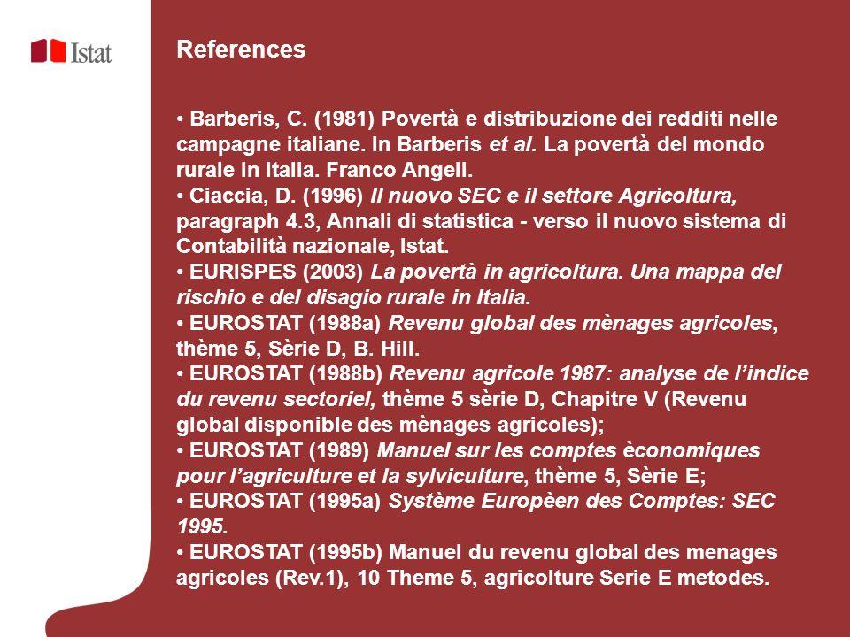 References Barberis, C. (1981) Povertà e distribuzione dei redditi nelle campagne italiane.