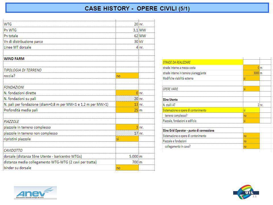 CASE HISTORY - OPERE CIVILI (5/1) 11