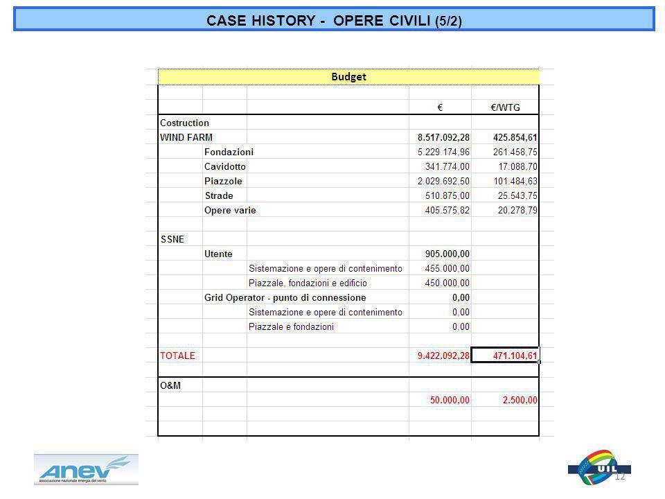 CASE HISTORY - OPERE CIVILI (5/2) 12