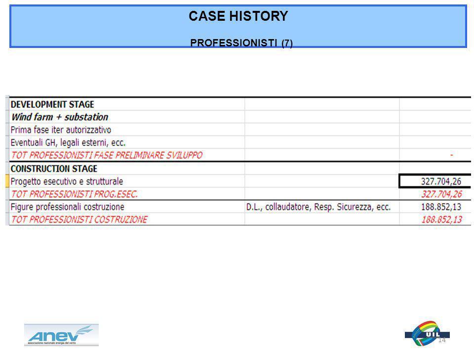 CASE HISTORY PROFESSIONISTI (7) 14