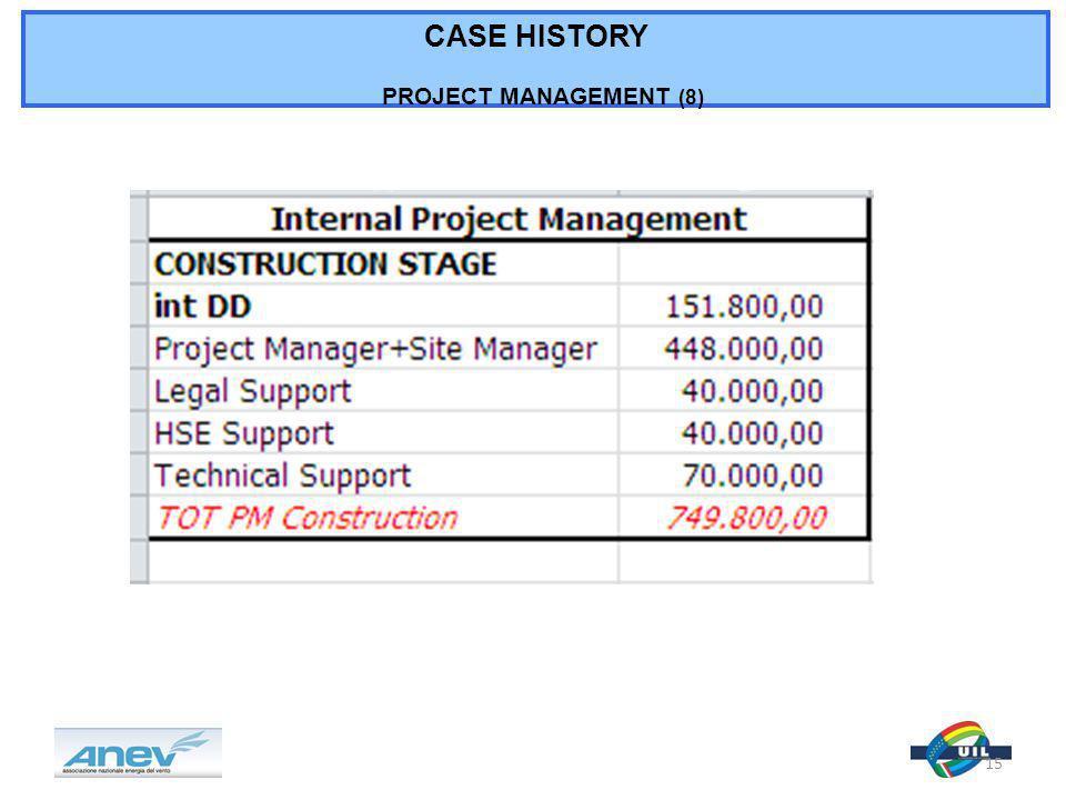 CASE HISTORY PROJECT MANAGEMENT (8) 15
