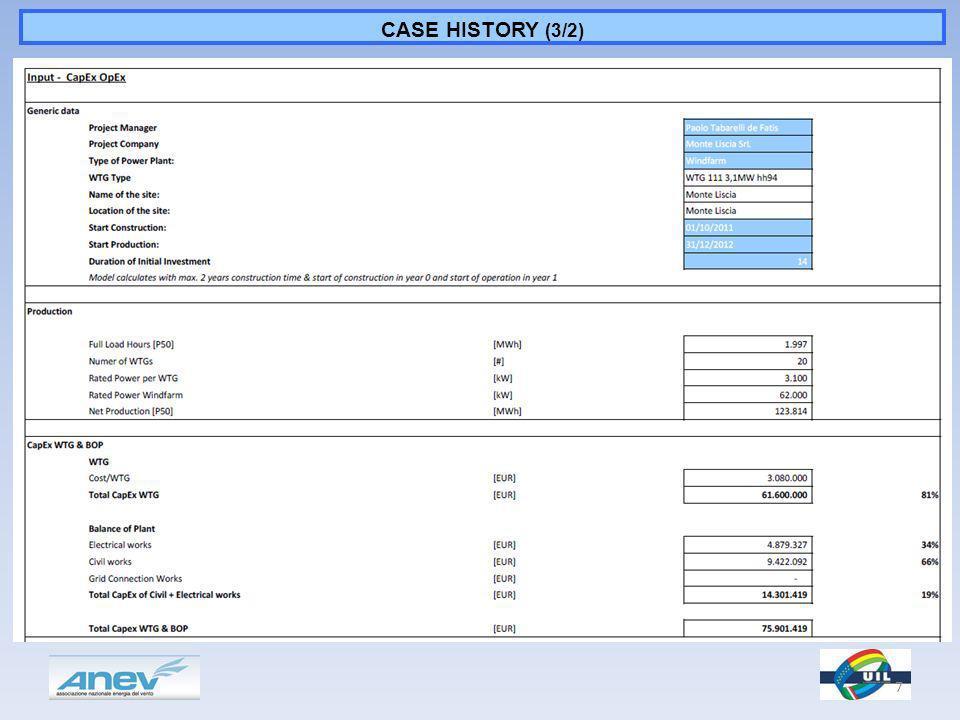 CASE HISTORY (3/2) 7