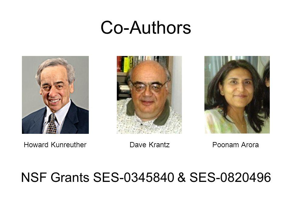Co-Authors NSF Grants SES-0345840 & SES-0820496 Howard KunreutherDave KrantzPoonam Arora